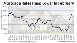 Freddie Mac Mortgage Rates February 9 2017