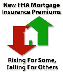FHA mortgage insurance premiums April 9 2012