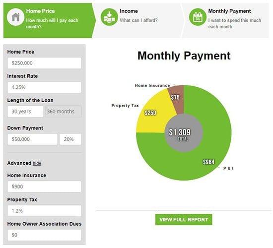 Mortgage Calculator Home Price