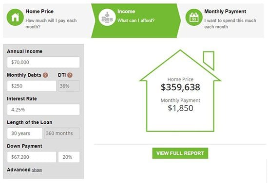 Mortgage Calculator Income