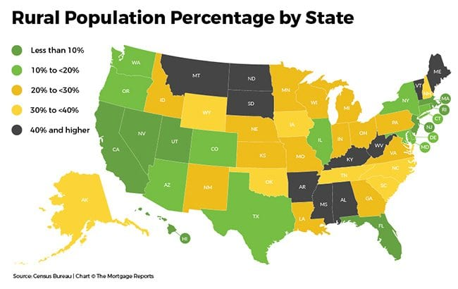 USDA Home Loans Rural Population By State