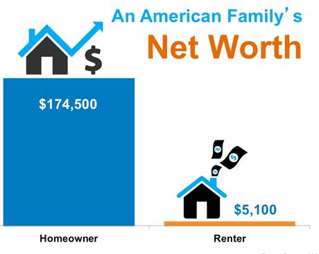 American Family's Net Worth