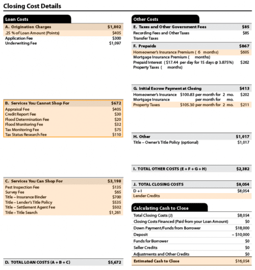 Mortgage Application Do You Have To Read EVERYTHING – Fha Streamline Refinance Calculator Worksheet