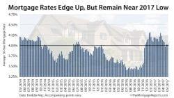 Freddie Mac Weekly Mortgage Rates Survey May 11 2017