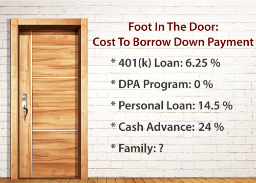 borrow down payment