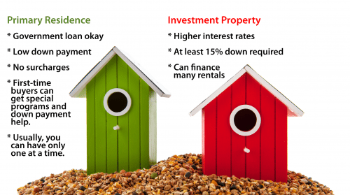 primary residence vs investmentproperty