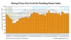 NAR Pending Home Sales July 2017