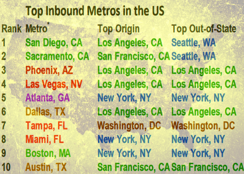 home values inbound metros us