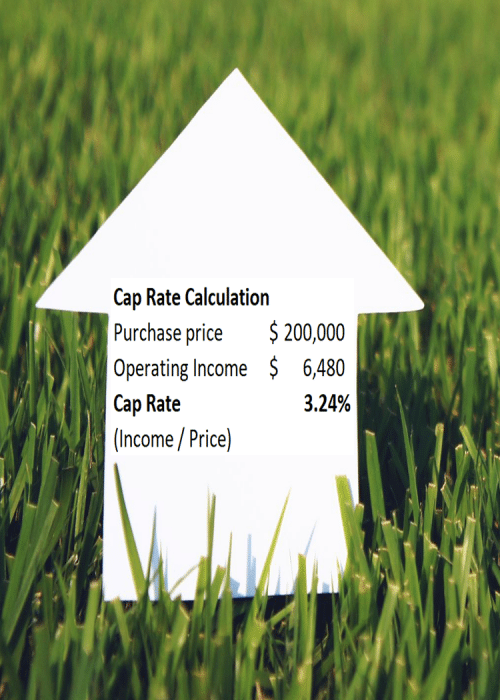 cap rate for rental property