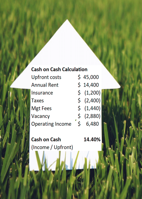 example of cash on cash rental calculation