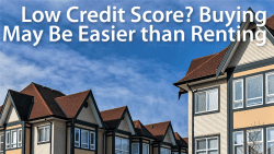 credit score for renting or buying a home