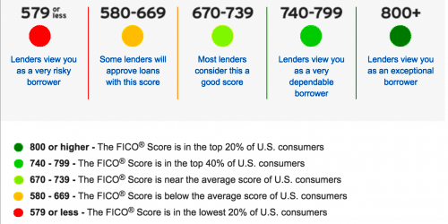 renter credit score