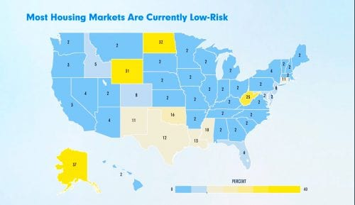 housing risk home prices