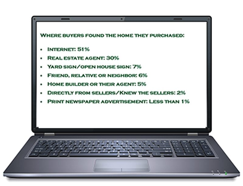 do you need a real estate agent to buy a home