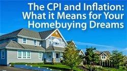 consumer price index mortgage rates CPI