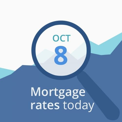 Mortgage Rates Today October 8 2018