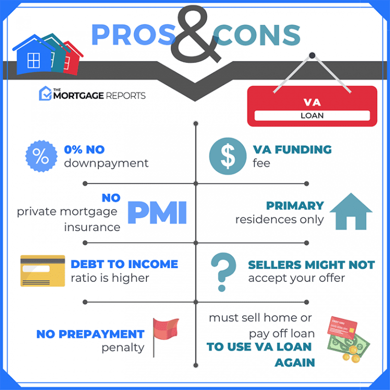 10 biggest benefits to VA home loans in 2019
