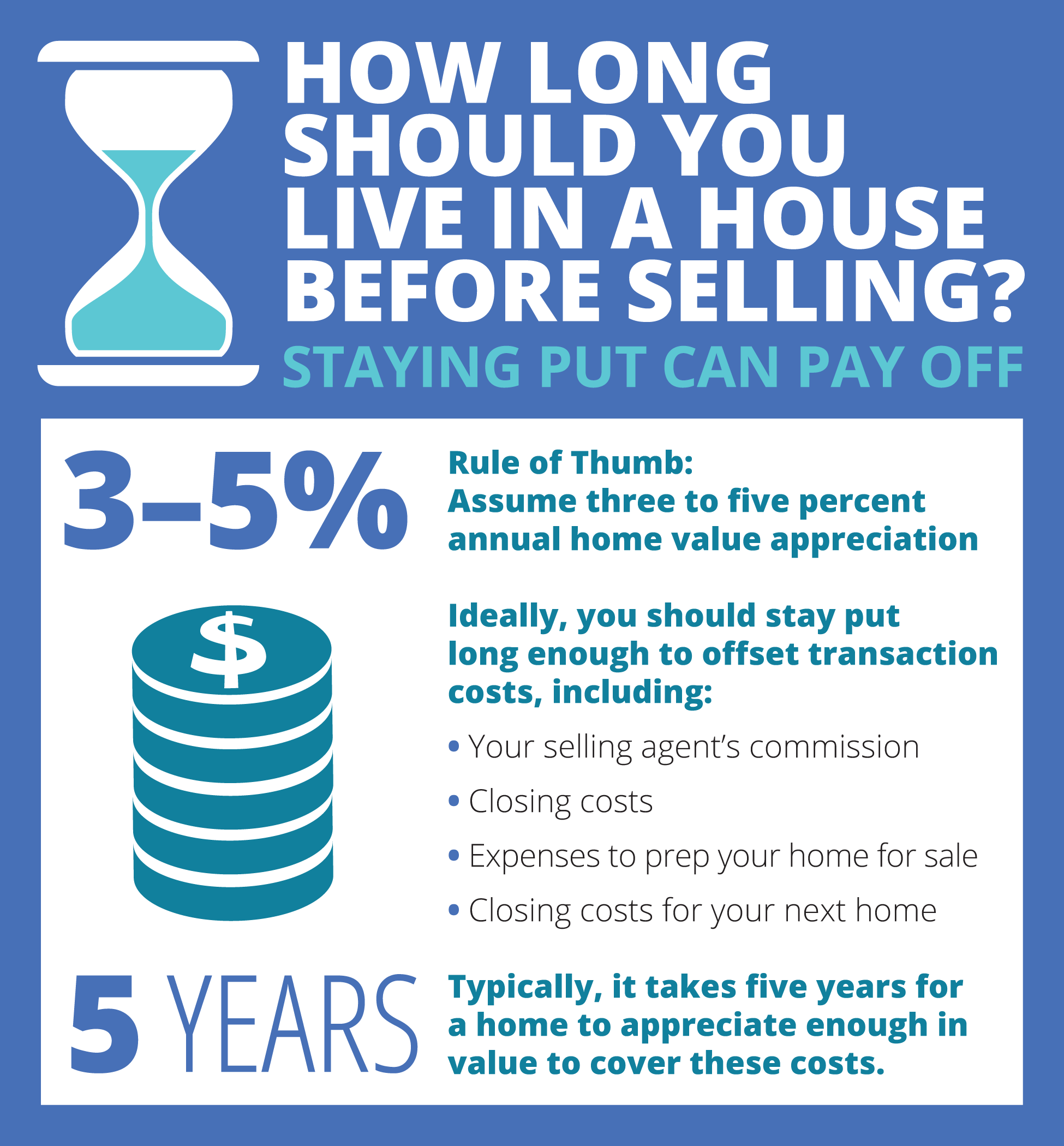 How long should you live in a house before selling?