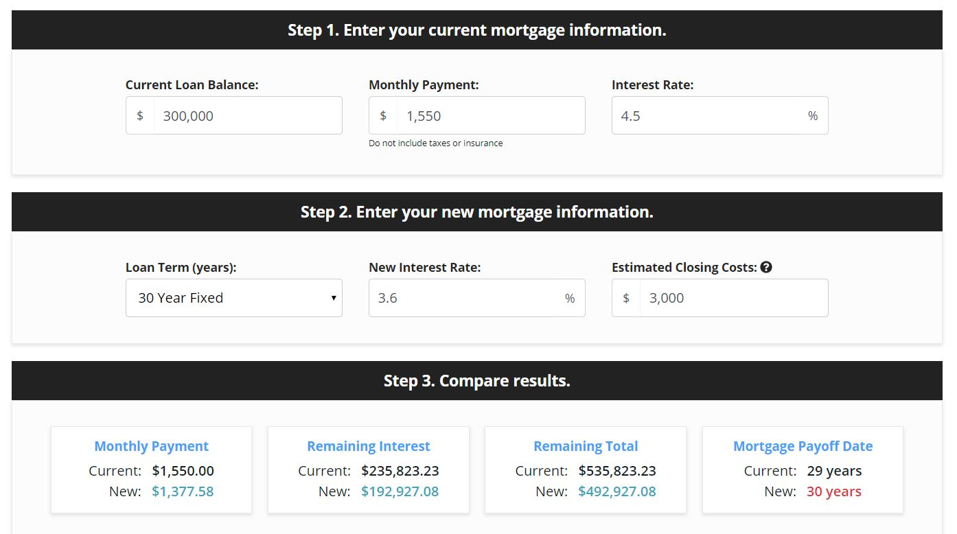 Refinance Calculator results let you know if you should refinance now or wait until mortgage rates drop more.