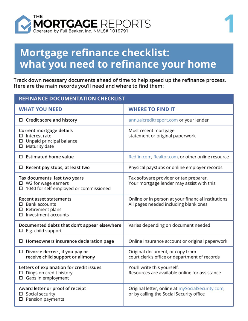 Complete checklist of what you'll need to refinance your mortgage