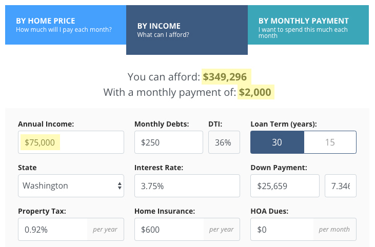 Affordability Calculator Example from The Mortgage Reports