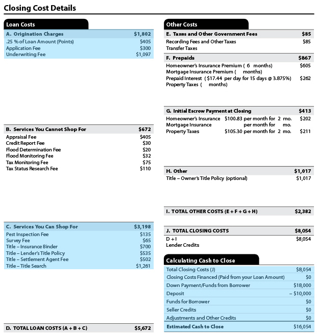 Sample mortgage loan estimate, page two, showing a breakdown of mortgage closing costs and fees