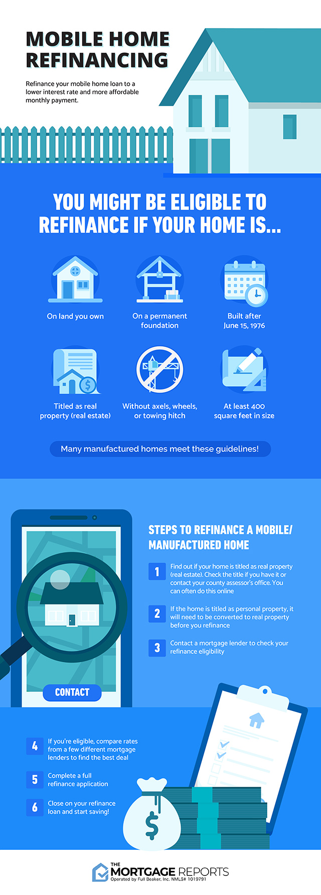 Infographic showing mobile home loan refinance options. Learn what's required to refinance a mobile or manufactured home, and how the process works.